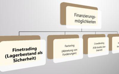 Alternative Finanzierungsmöglichkeiten: Finetrading